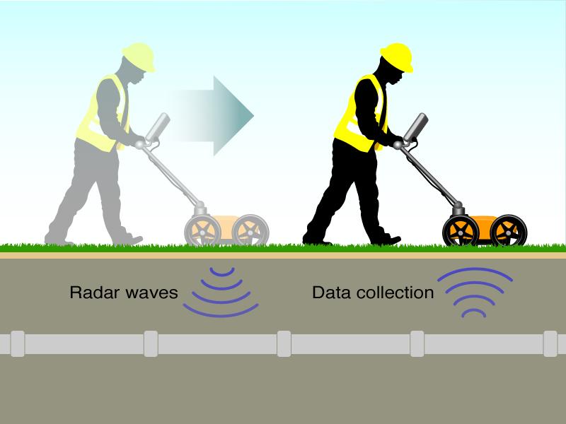 What Lies Beneath: LA Ground Penetrating Radar - SiteScan
